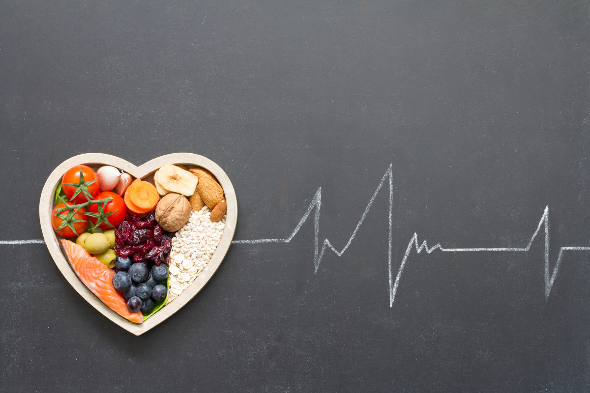 How Diet Can Improve Hearth Health